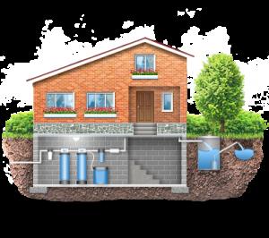 Водоочистные системы для загородных домов